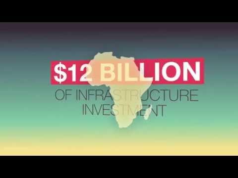 Djibouti Free Trade Zone