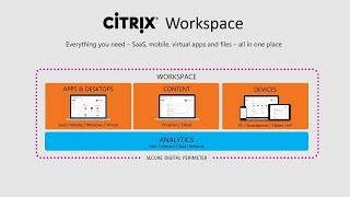 Taking the Citrix and Microsoft partnership to the next level with Citrix Workspace - THR2239