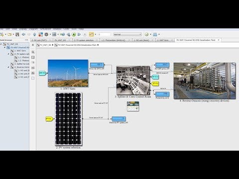 REDS Library: 22.Hybrid Photovoltaic Horizontal Wind Turbine for Reverse Osmosis Part I | Matlab | Simulink