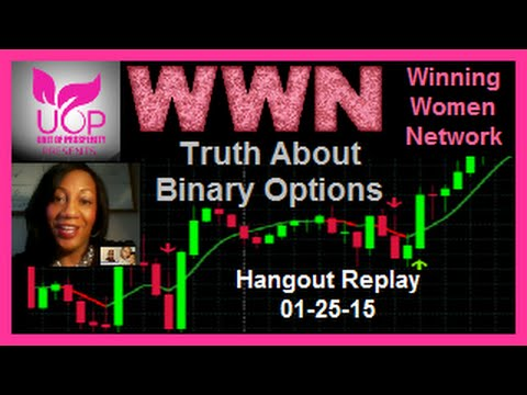 The truth about binary options trading
