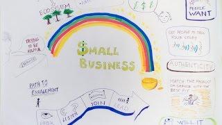 Как открыть бизнес с нуля(Группа вконтакте https://vk.com/showmarketing Подписывайтесь на канал