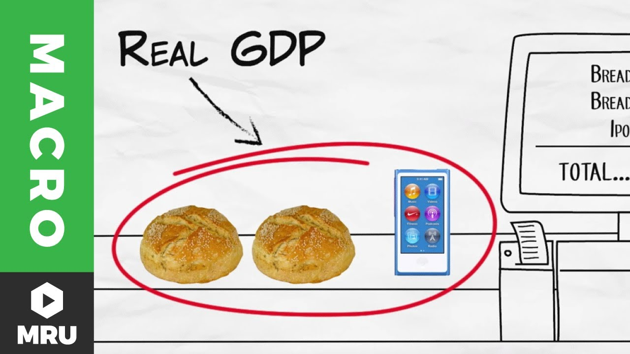 Nominal to real gdp