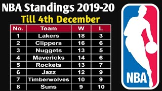 NBA Standings on December 4, 2019  || NBA 2019-20
