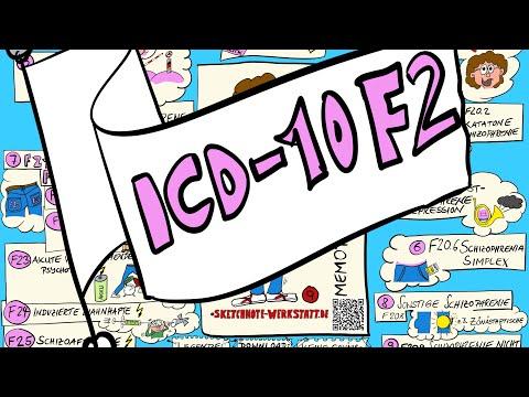 icd-10-f2-Überblick-schizophrenie,-schizotype-und-wahnhafte-störung---sketchnote