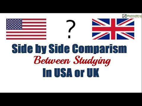 Study Abroad Comparison