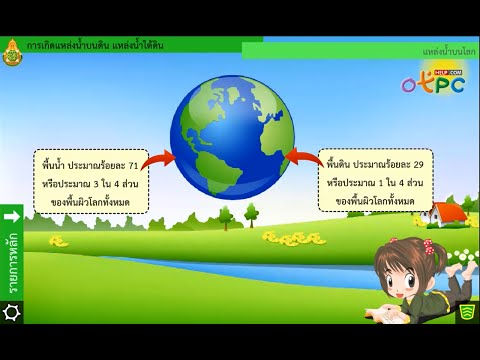 วิทยาศาสตร์ ม.2 - การทดลองเลียนแบบและอธิบายการเกิดแหล่งน้ำบนดิน แหล่งน้ำใต้ดิน (37)