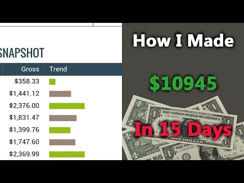 How I Made $10945 In 15 Days With Clickbank For Free with 3 Hours Of Work