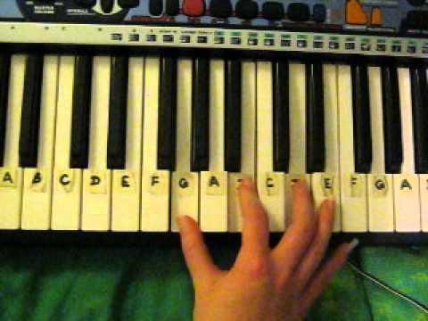 Will The Circle Be Unbroken Piano Tutorial Bioshock Infinitejohnny