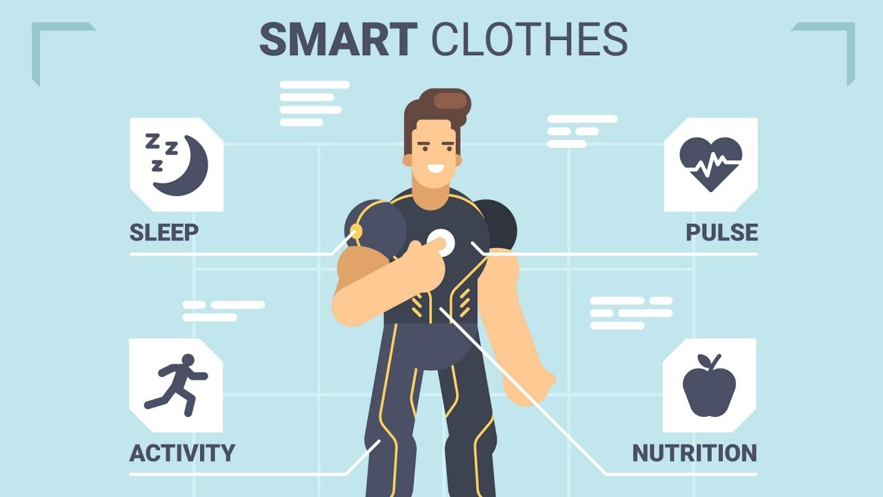 "Interactive Apparel: These 3 ""Smart Clothes"" Products Are Trending - YouTube"