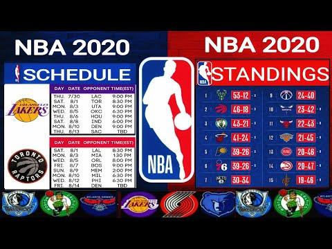 nba-schedule-2020-:-standings-,-news-,-playoff-;-nba-season-2020-;-lakers-,-bucks-,-nba-news-today