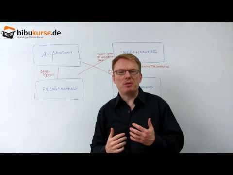 Bilanzbuchhalter IHK: Finanzierung (bibukurse.de)