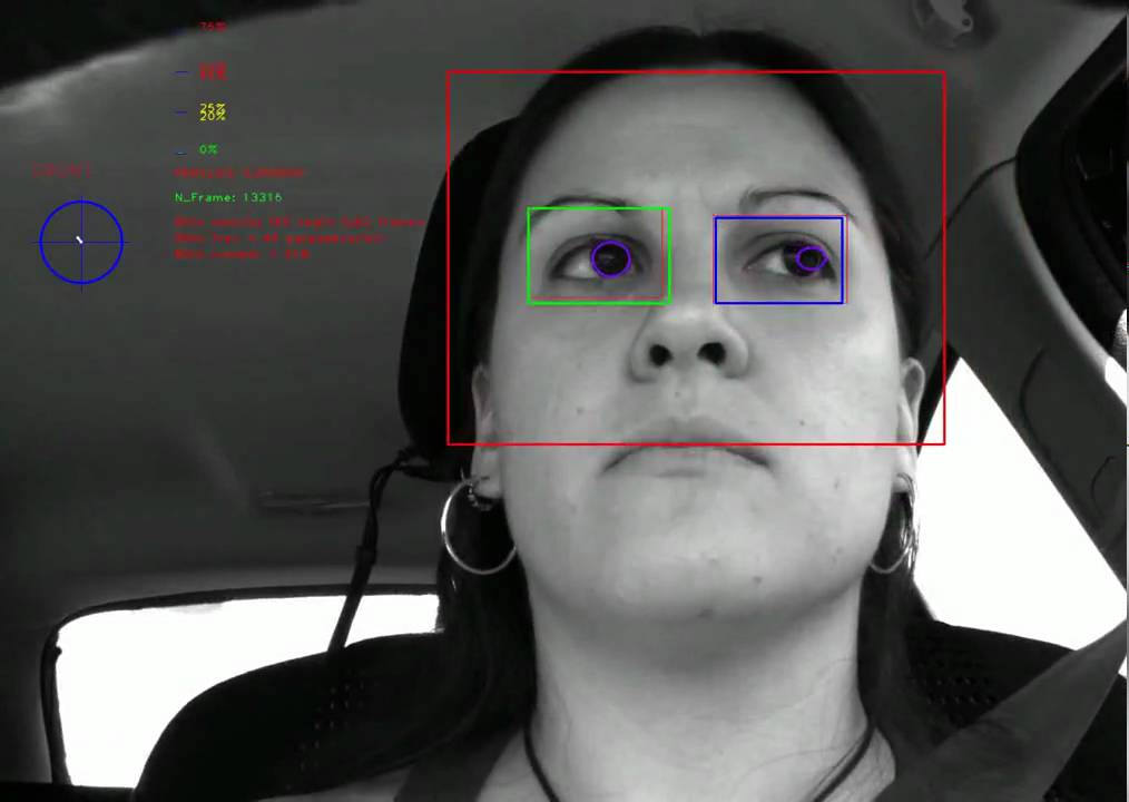 Volvo uses face recognition to help tired drivers |Tired Driver Face
