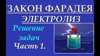 Закон Фарадея (теория + задача). Электролиз. Часть 4-1.