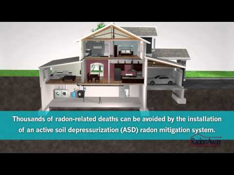 Radon Remediation System Installation Video Radon Mit