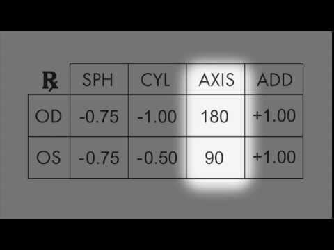 5b9c9a6601 How to Read Your Glasses Prescription - YouTube