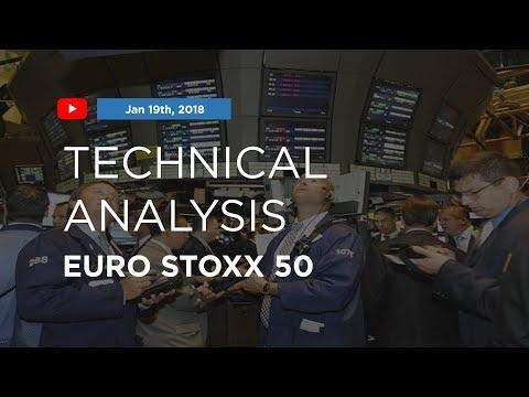 Technical analysis of EURO STOXX 50