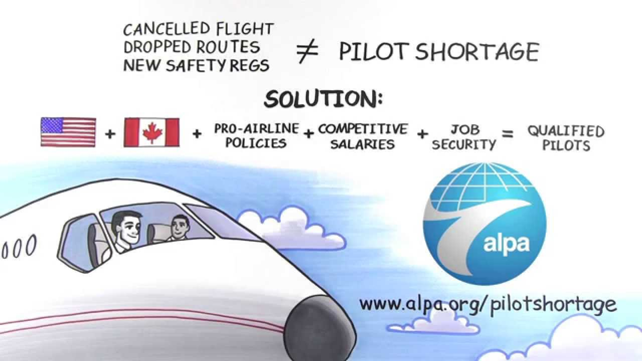 It's a pilot PAY shortage. Just follow the numbers. - YouTube   1280 x 720 jpeg 72kB