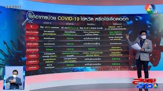 เทียบอาการโควิด-19 แต่ละสายพันธุ์ในไทย