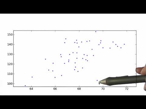 Height Vs Weight Solution - Intro to Statistics