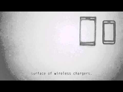 Qi Global Wireless Power Standard