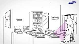 Wie sieht der moderne Einzelhandel aus? Ein Fallbeispiel von Samsung.