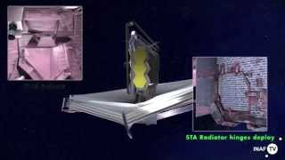 Batte il cuore del James Webb Space Telescope