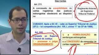 Processo Civil NEAF CPC Felipe Lizardo Comunicação dos atos processuais e Citações