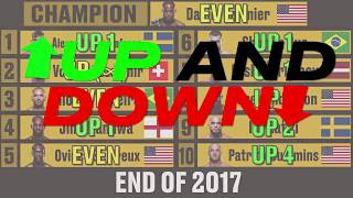 How the UFC Light Heavyweight Division changed in 2017