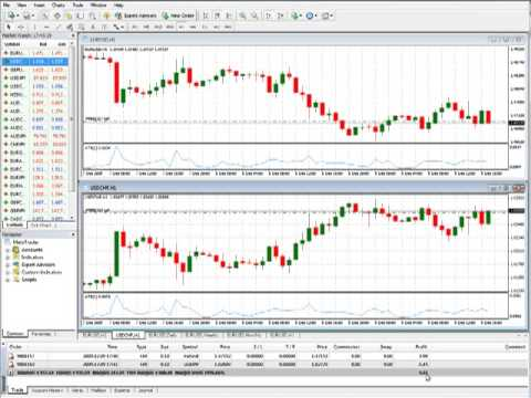 What is correlation in forex trading