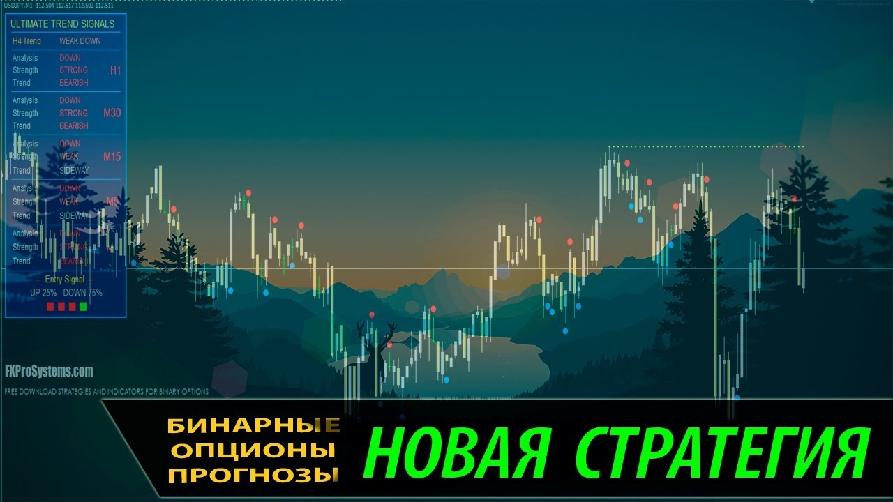 фэн-шуй и торговля на бирже