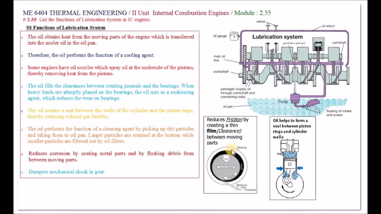 Purpose of Cooling System in IC Engines - M2 55 - Thermal Engineering in  Tamil