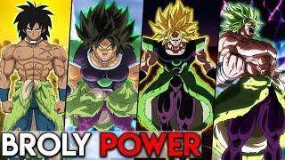 Alle Transformationen von BROLY in Dragon Ball Super ERKLÄRT