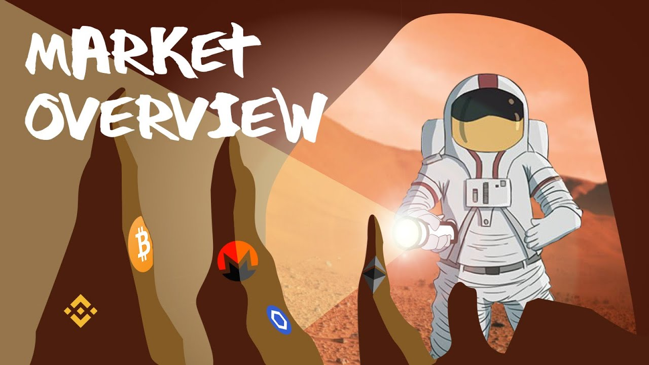 Cryptocurrency Market Review – October twenty seventh, 2020 | @CryptoUB