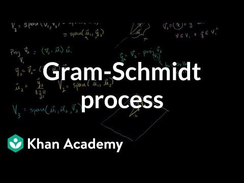 The Gram-Schmidt process | Alternate coordinate systems (bases) | Linear Algebra | Khan Academy