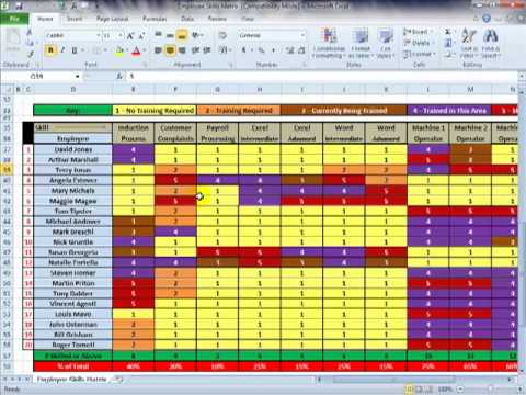 Employee skills matrix short version also youtube rh