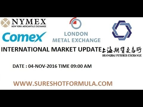 INTERNATIONAL COMMODITY PRICE AND DATA FOR DATE 04 NOV 2016 TIME 09 00 AM