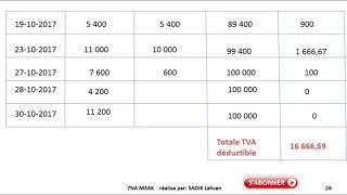 #EP 4 fiscalisé: la taxe sur la valeur ajoutée  3/4