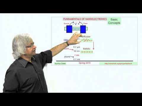 Fundamentals of Nanoelectronics   PurdueX on edX  