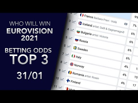 eurovision 2021 winner betting