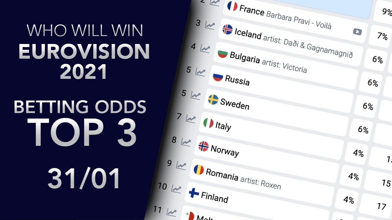 Esc 2021 betting odds how to set up a boxing betting pool chart