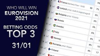 Who will win eurovision 2021 betting sport bet no deposit bonus