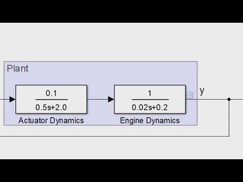 Transfer Functions in Simulink, Part 1: Creating and Using Transfer on pneumatic system diagram, baseband block diagram, process diagram, functional diagram, laplace transform block diagram, data flow diagram, deconvolution block diagram, difference equation block diagram, integrator block diagram, control block diagram, signal block diagram, system context diagram, brain structures and functions diagram, pid controller block diagram, gain scheduling block diagram, function allocation diagram, differential equation block diagram, temperature control loop diagram, piping and instrumentation diagram, furnace air flow direction diagram,