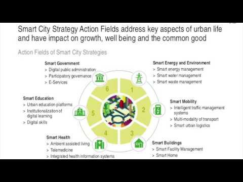 Dr. Thilo Zelt - From Smart Cities to Smart Urbanism