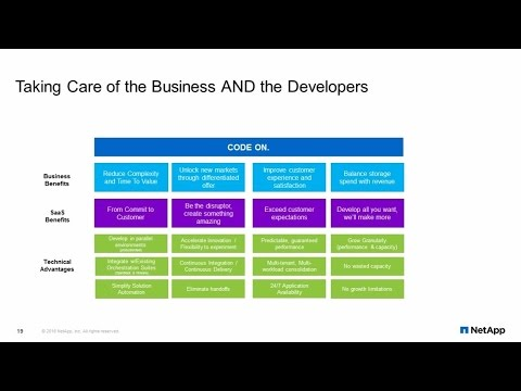 SolidFire and SaaS: Winning the Operational Battle Webinar
