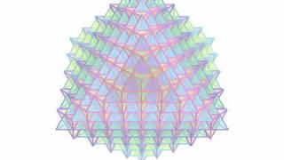 正四面体と星型八面体