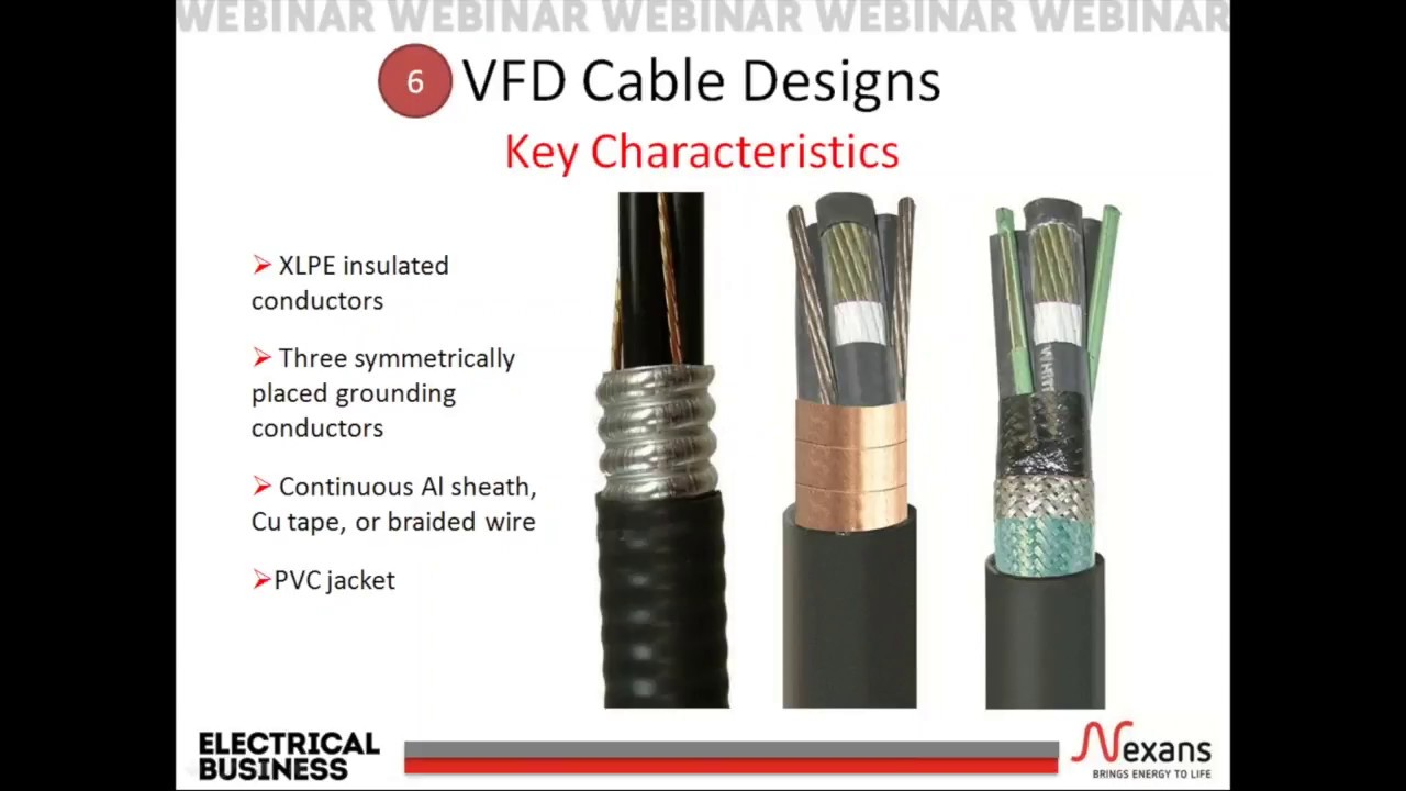 Understanding VFD (Variable Frequency Drive) Cables • VIDEO