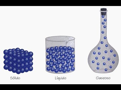 De Qué Esta Hecha La Materia Moléculas Y átomos Youtube
