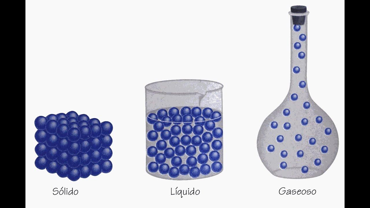 De Qué Esta Hecha La Materia Moléculas Y átomos
