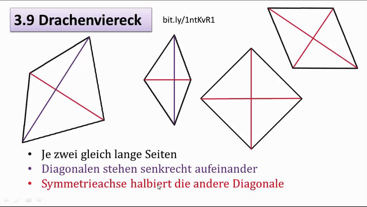 drache geometrie
