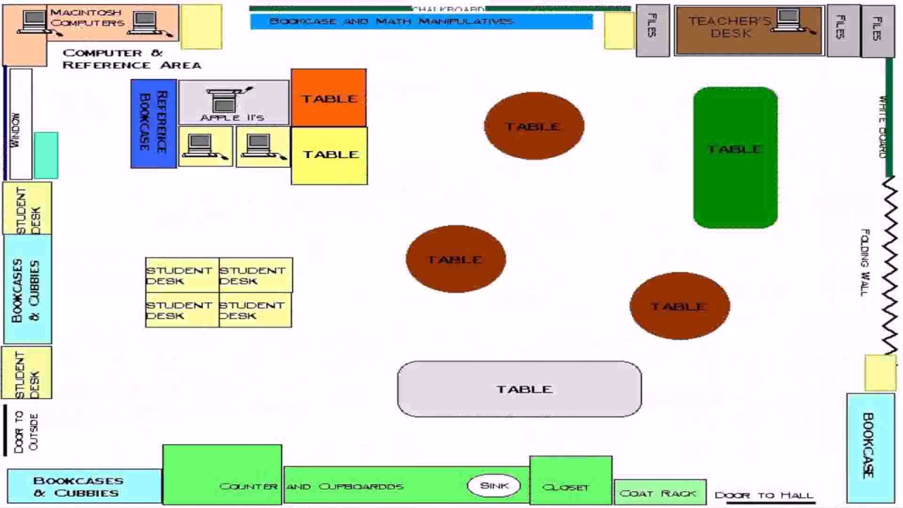 Preschool Classroom Floor Plan Photos Pictures Youtube